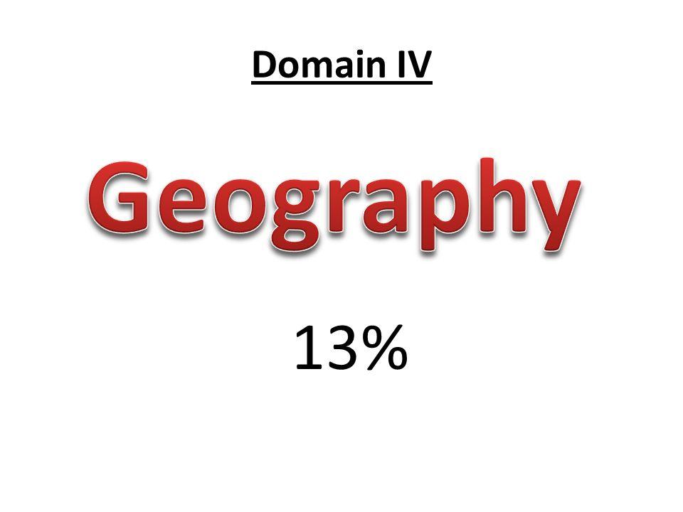 Domain IV 13%