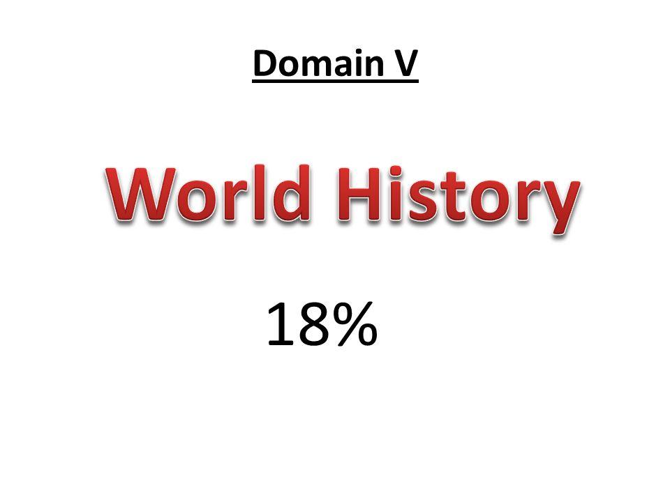 Domain V 18%