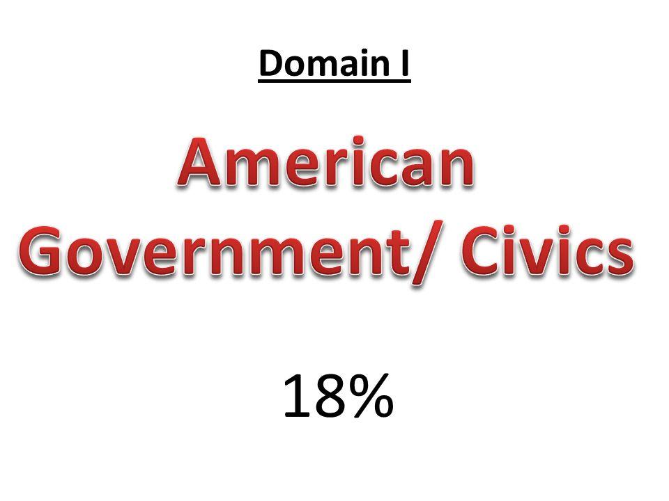 Domain I 18%