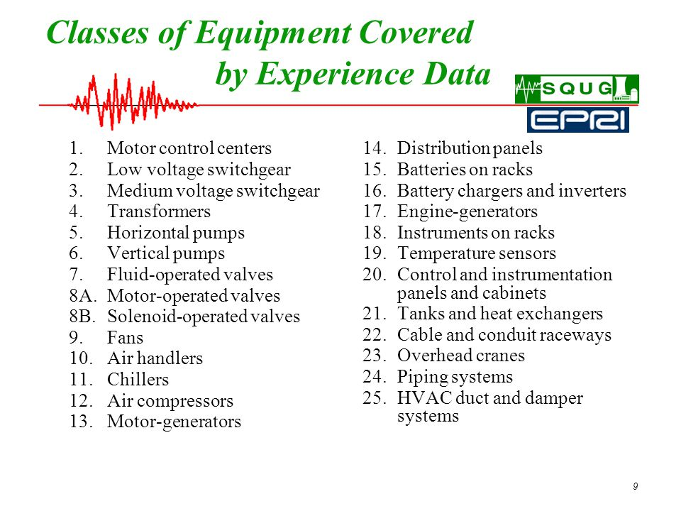 9 Classes of Equipment Covered by Experience Data 1.Motor control centers 2.Low voltage switchgear 3.Medium voltage switchgear 4.