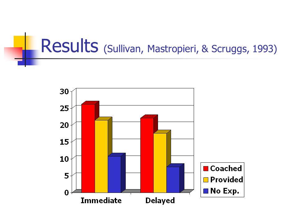 Results (Sullivan, Mastropieri, & Scruggs, 1993)