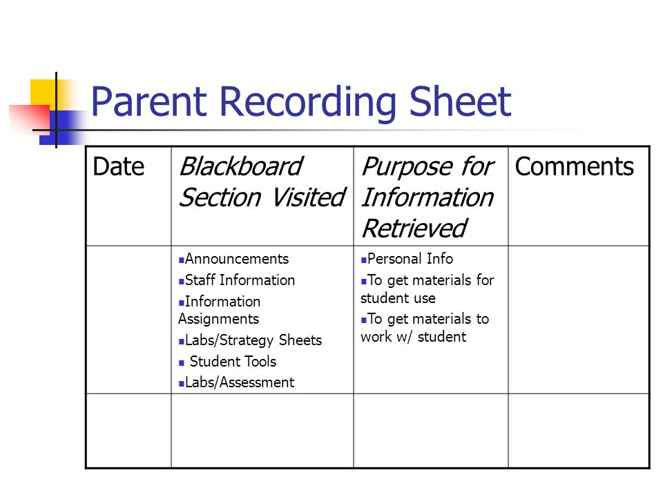 Parent Recording Sheet DateBlackboard Section Visited Purpose for Information Retrieved Comments Announcements Staff Information Information Assignmen