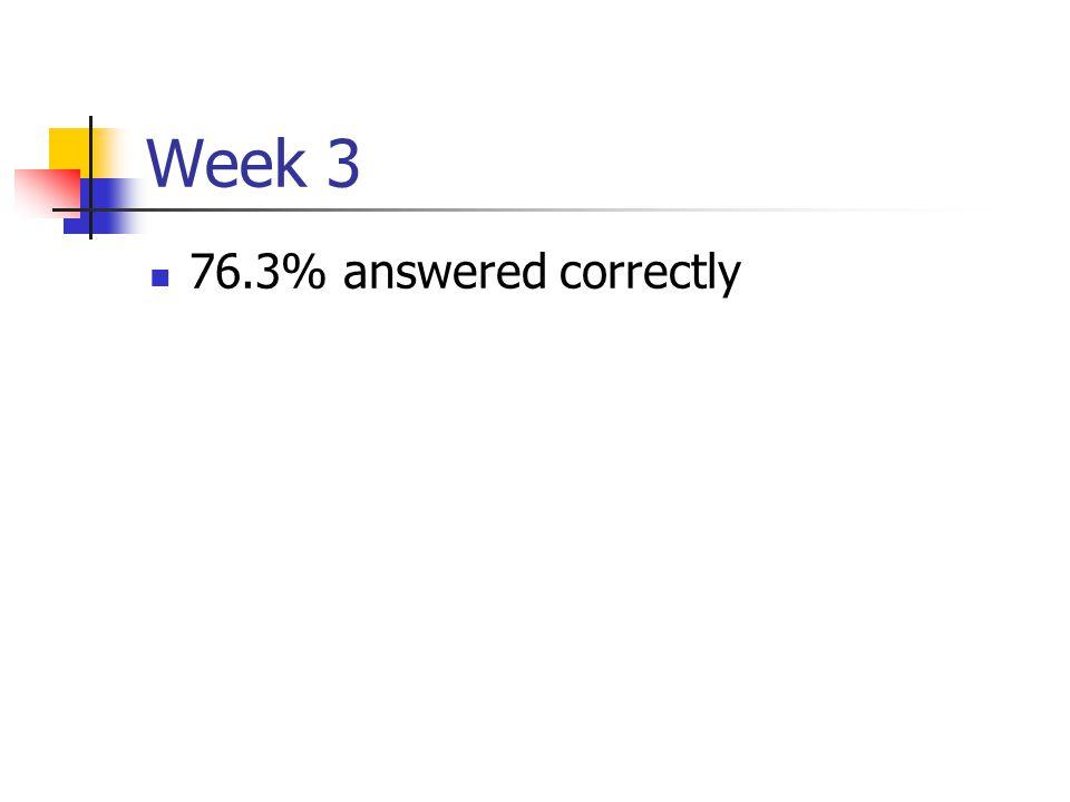 Week 3 76.3% answered correctly