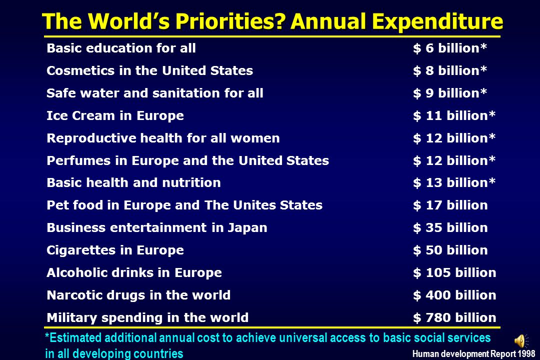 The World's Priorities? Annual Expenditure Basic education for all$ 6 billion* Cosmetics in the United States$ 8 billion* Safe water and sanitation fo
