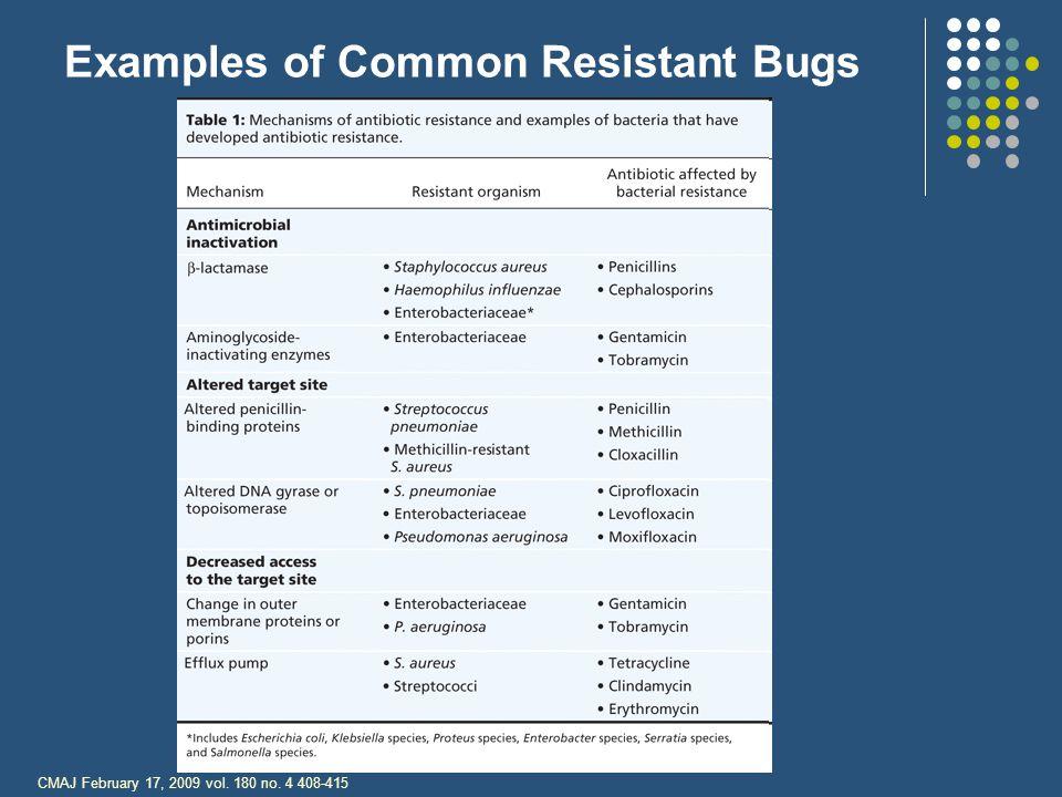 CDC's 4 Principles: 1.Infection prevention Catheters, VAP 2.