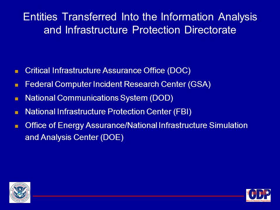 Critical Infrastructure Assurance Office (DOC) Federal Computer Incident Research Center (GSA) National Communications System (DOD) National Infrastru