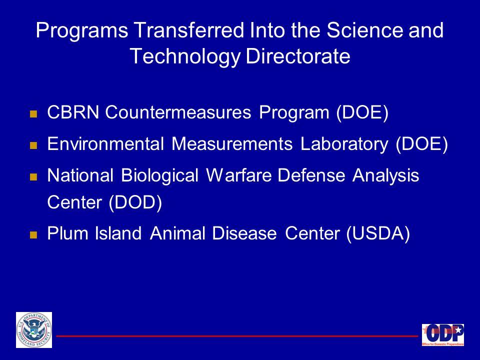 CBRN Countermeasures Program (DOE) Environmental Measurements Laboratory (DOE) National Biological Warfare Defense Analysis Center (DOD) Plum Island A