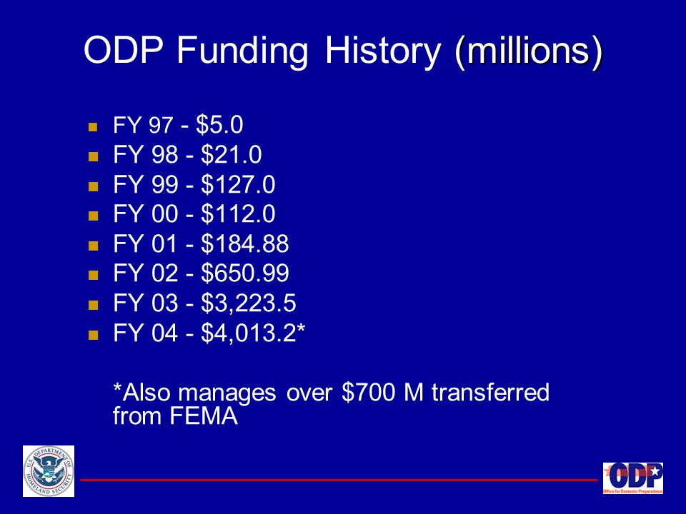 (millions) ODP Funding History (millions) FY 97 - $5.0 FY 98 - $21.0 FY 99 - $127.0 FY 00 - $112.0 FY 01 - $184.88 FY 02 - $650.99 FY 03 - $3,223.5 FY