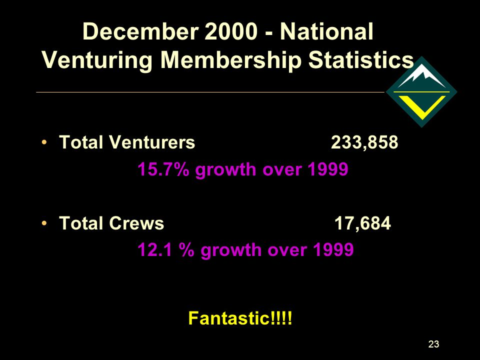23 December 2000 - National Venturing Membership Statistics Total Venturers 233,858 15.7% growth over 1999 Total Crews 17,684 12.1 % growth over 1999 Fantastic!!!!