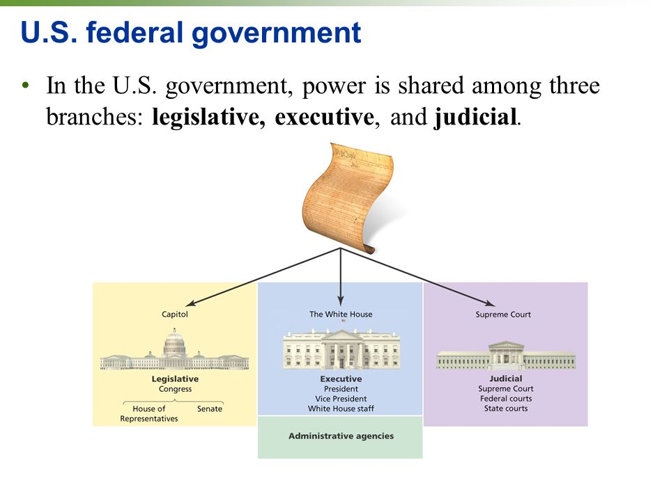 Administrative agencies, the fourth branch