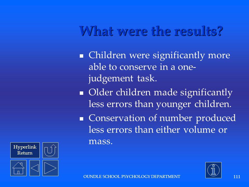 Hyperlink Return OUNDLE SCHOOL PSYCHOLOGY DEPARTMENT 110 What was the procedure.