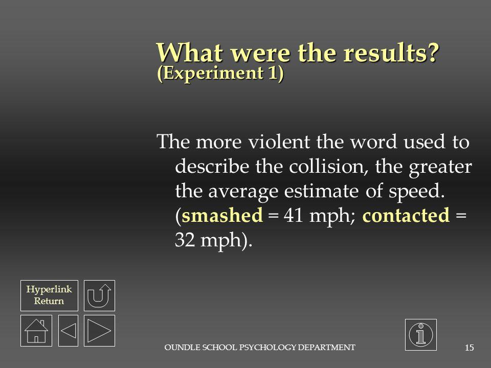 Hyperlink Return OUNDLE SCHOOL PSYCHOLOGY DEPARTMENT 14 What was the procedure.