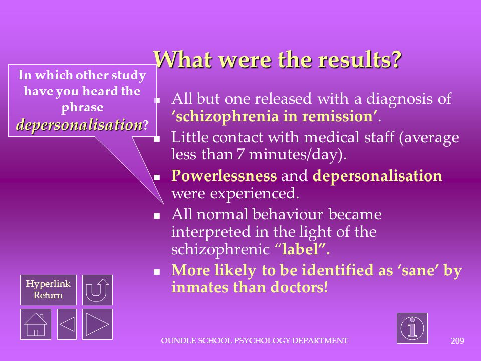 Hyperlink Return OUNDLE SCHOOL PSYCHOLOGY DEPARTMENT 208 What was the procedure in the second study.
