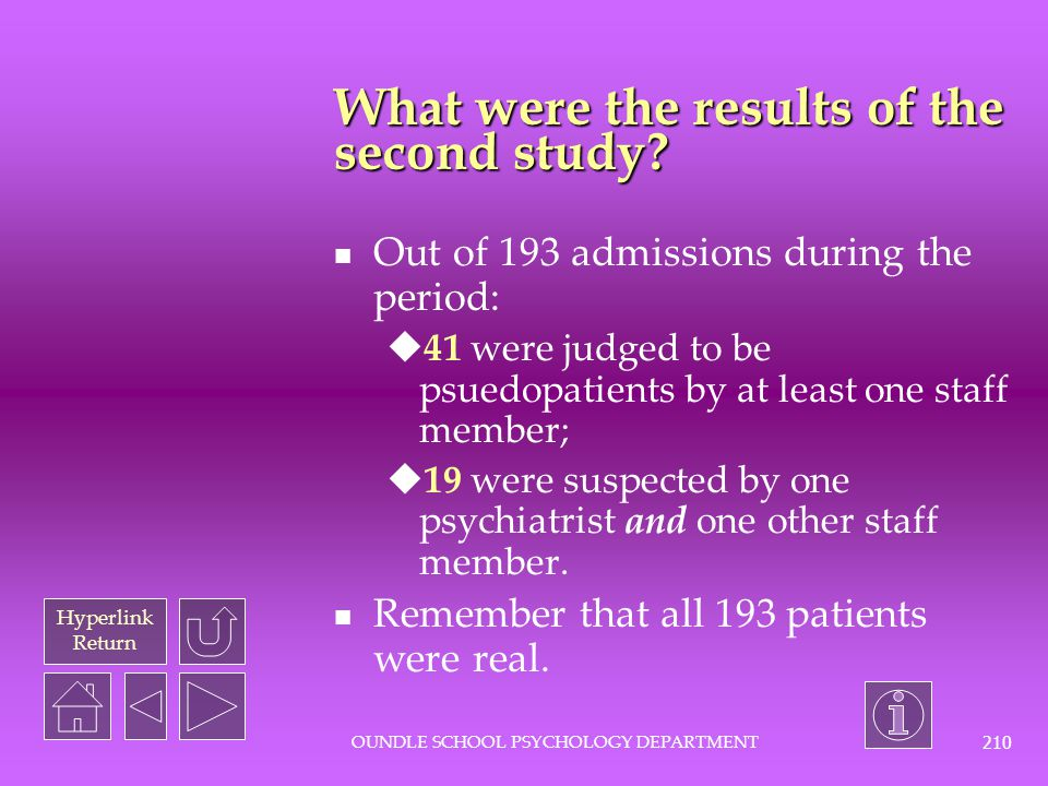 Hyperlink Return OUNDLE SCHOOL PSYCHOLOGY DEPARTMENT 209 What were the results? All but one released with a diagnosis of 'schizophrenia in remission'.