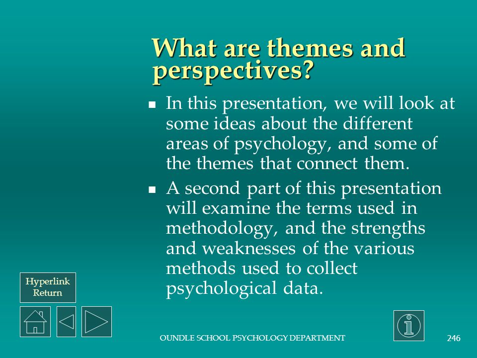 Hyperlink return OUNDLE SCHOOL PSYCHOLOGY DEPARTMENT245 THEMES AND PERSPECTIVES Themes and Perspectives In this section, this button now links to an i