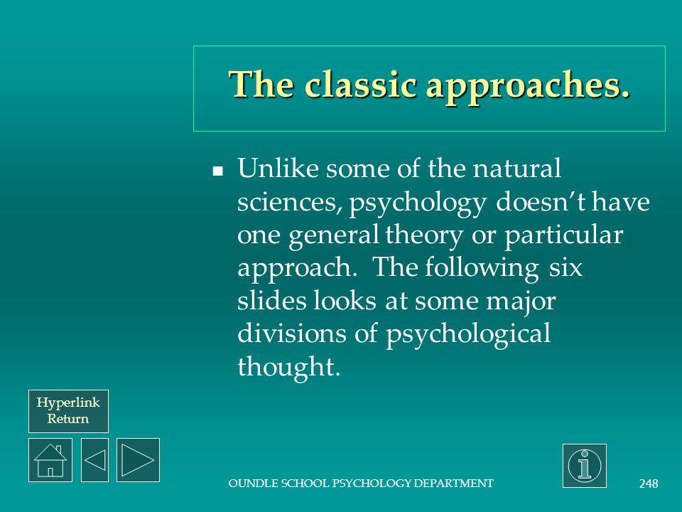 Hyperlink Return OUNDLE SCHOOL PSYCHOLOGY DEPARTMENT 247 Contents.