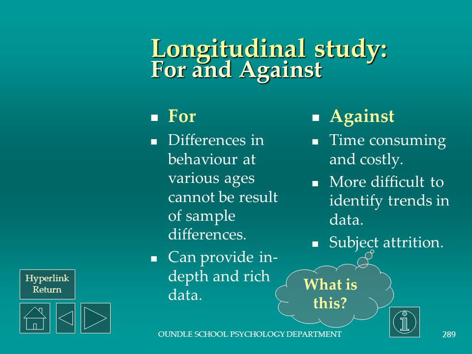 Hyperlink Return OUNDLE SCHOOL PSYCHOLOGY DEPARTMENT 288 Longitudinal study: Description Studies the same people over a long period of time. Subjects