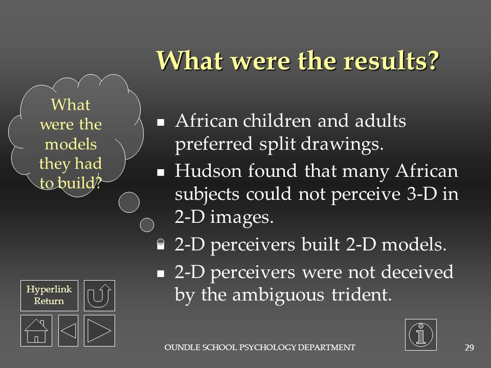 Hyperlink Return OUNDLE SCHOOL PSYCHOLOGY DEPARTMENT 28 An example of Hudson's pictures two...