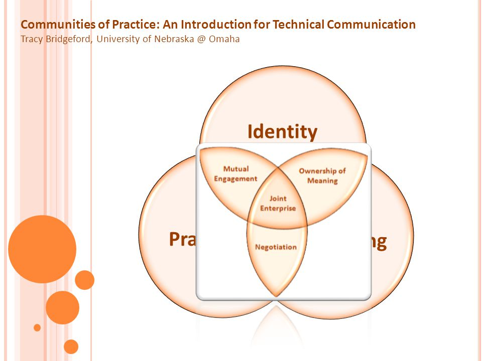 Communities of Practice: An Introduction for Technical Communication Tracy Bridgeford, University of Nebraska @ Omaha Engagement in a community's joint enterprise Involves our ability to connect to what's meaningful in a community Connects participants to each other Relations grow out of practice, not idealized perspectives of a community Management of community's boundaries Aligning relations, interests, skills, and knowledge Commitment to competence Complementary relationship Our own competence Contributions and knowledge of others Mutual Engagement