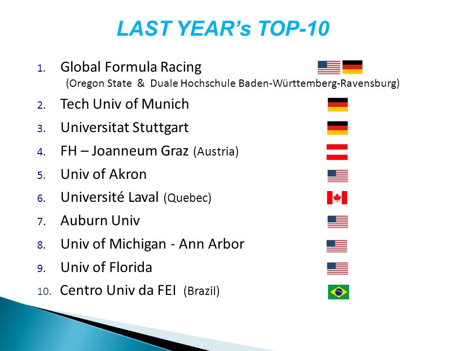 1. Global Formula Racing (Oregon State & Duale Hochschule Baden-Württemberg-Ravensburg) 2. Tech Univ of Munich 3. Universitat Stuttgart 4. FH – Joanne