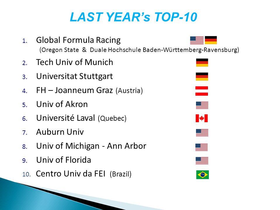 1. Global Formula Racing (Oregon State & Duale Hochschule Baden-Württemberg-Ravensburg) 2.