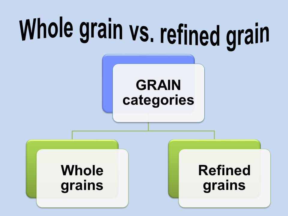 GRAIN categories Whole grains Refined grains
