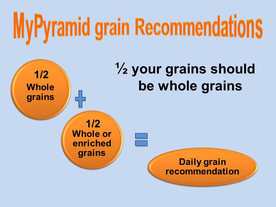 1/2 ½ your grains should be whole grains