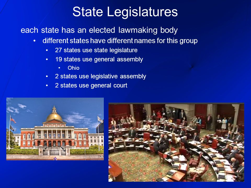 each state has an elected lawmaking body different states have different names for this group 27 states use state legislature 19 states use general as