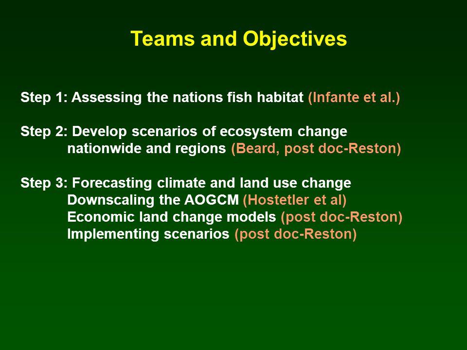 Step 1: Assessing the nations fish habitat (Infante et al.) Step 2: Develop scenarios of ecosystem change nationwide and regions (Beard, post doc-Reston) Step 3: Forecasting climate and land use change Downscaling the AOGCM (Hostetler et al) Economic land change models (post doc-Reston) Implementing scenarios (post doc-Reston) Teams and Objectives