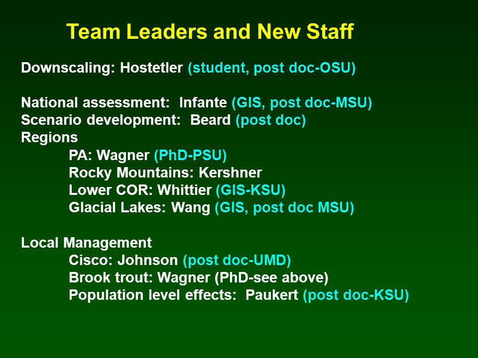 Downscaling: Hostetler (student, post doc-OSU) National assessment: Infante (GIS, post doc-MSU) Scenario development: Beard (post doc) Regions PA: Wagner (PhD-PSU) Rocky Mountains: Kershner Lower COR: Whittier (GIS-KSU) Glacial Lakes: Wang (GIS, post doc MSU) Local Management Cisco: Johnson (post doc-UMD) Brook trout: Wagner (PhD-see above) Population level effects: Paukert (post doc-KSU) Team Leaders and New Staff