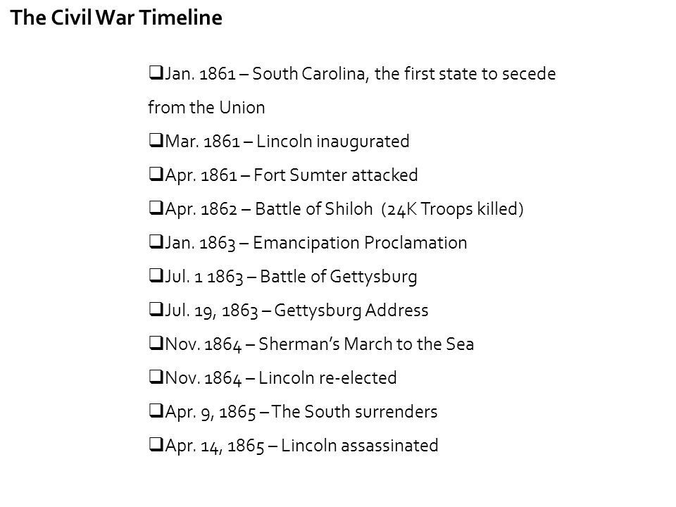  Jan. 1861 – South Carolina, the first state to secede from the Union  Mar. 1861 – Lincoln inaugurated  Apr. 1861 – Fort Sumter attacked  Apr. 186