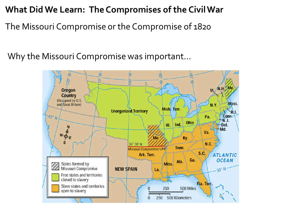 What Did We Learn: The Compromises of the Civil War The Missouri Compromise or the Compromise of 1820 Why the Missouri Compromise was important…
