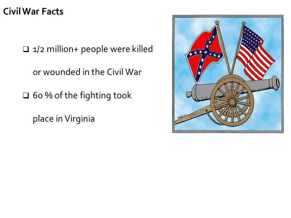 Civil War Facts  1/2 million+ people were killed or wounded in the Civil War  60 % of the fighting took place in Virginia