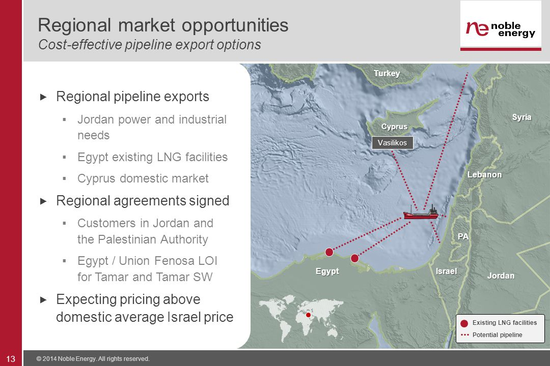 Regional market opportunities Cost-effective pipeline export options  Regional pipeline exports ▪Jordan power and industrial needs ▪Egypt existing LN