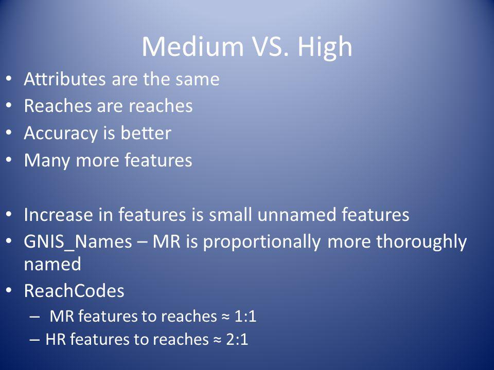 Medium VS.