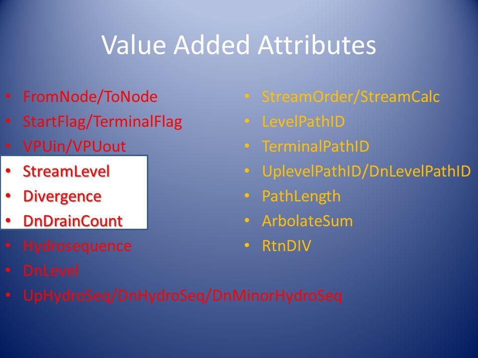 Value Added Attributes FromNode/ToNode StartFlag/TerminalFlag VPUin/VPUout StreamLevel StreamLevel Divergence Divergence DnDrainCount DnDrainCount Hydrosequence DnLevel UpHydroSeq/DnHydroSeq/DnMinorHydroSeq StreamOrder/StreamCalc LevelPathID TerminalPathID UplevelPathID/DnLevelPathID PathLength ArbolateSum RtnDIV