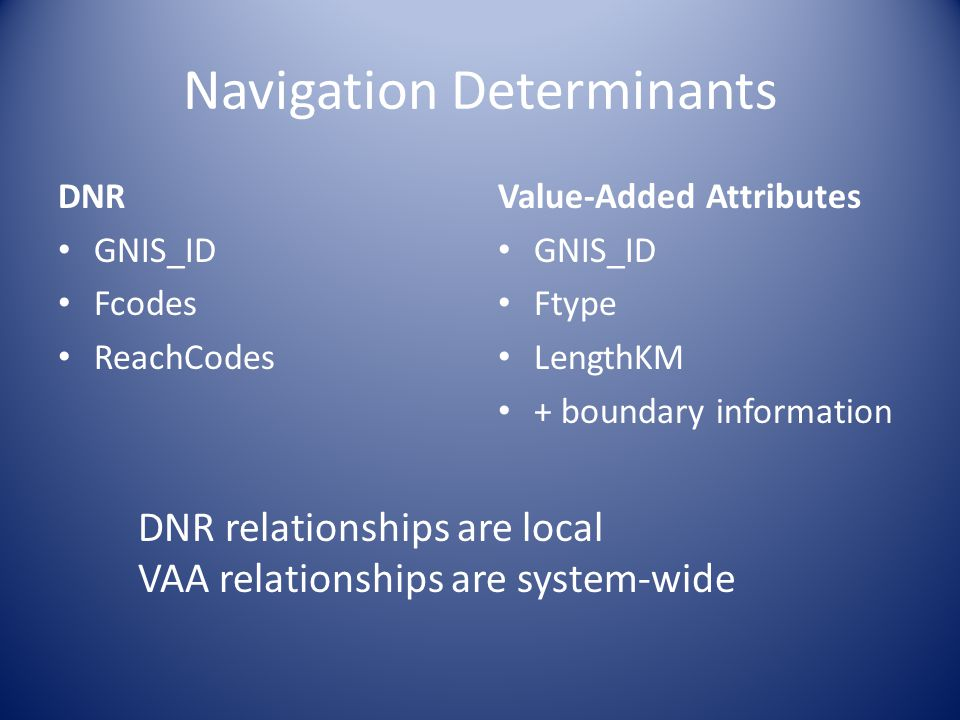 Navigation Determinants DNR GNIS_ID Fcodes ReachCodes Value-Added Attributes GNIS_ID Ftype LengthKM + boundary information DNR relationships are local