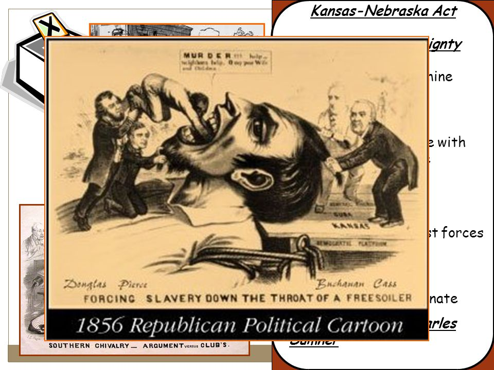 Kansas-Nebraska Act  1854--popular sovereignty passed as law in 1850 compromise to determine slavery  Rush to populate state with voters for each side  Bleeding Kansas slavery and abolitionist forces resort to violence  A fight in the U.S.