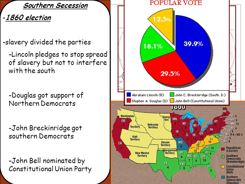Southern Secession -1860 election -slavery divided the parties -Lincoln pledges to stop spread of slavery but not to interfere with the south -Douglas got support of Northern Democrats -John Breckinridge got southern Democrats -John Bell nominated by Constitutional Union Party
