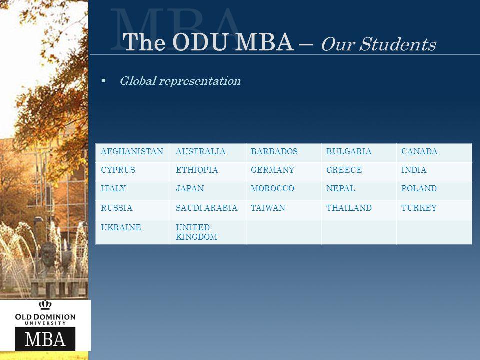 The ODU MBA – Our Students  Global representation AFGHANISTANAUSTRALIABARBADOSBULGARIACANADA CYPRUSETHIOPIAGERMANYGREECEINDIA ITALYJAPANMOROCCONEPALPOLAND RUSSIASAUDI ARABIATAIWANTHAILANDTURKEY UKRAINEUNITED KINGDOM