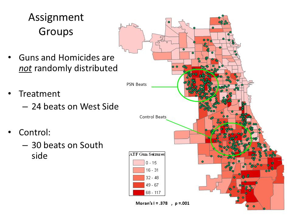 Assignment Groups Moran's I =.378, p =.001 Control Beats PSN Beats Guns and Homicides are not randomly distributed Treatment – 24 beats on West Side Control: – 30 beats on South side