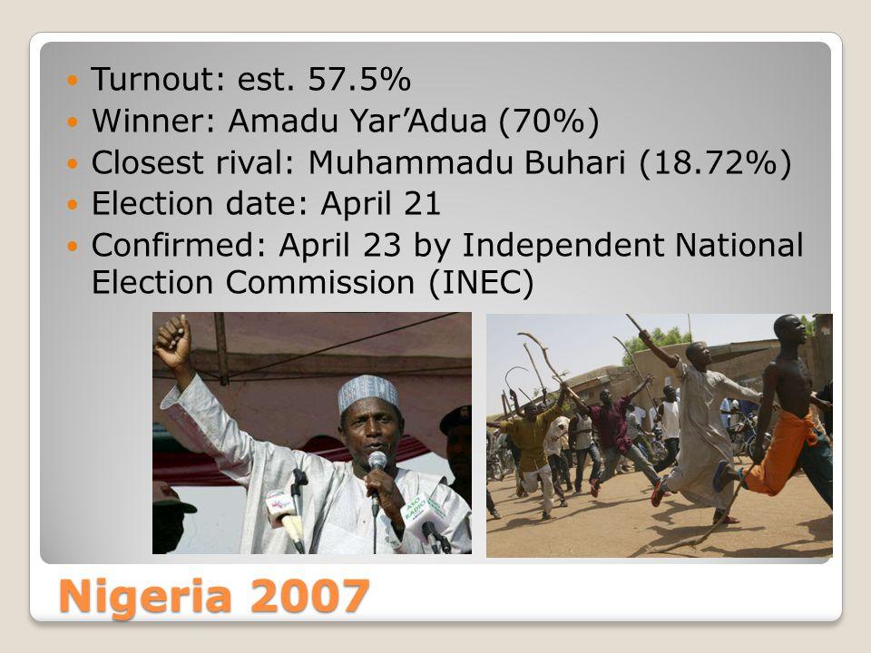 Nigeria 2007 Turnout: est.