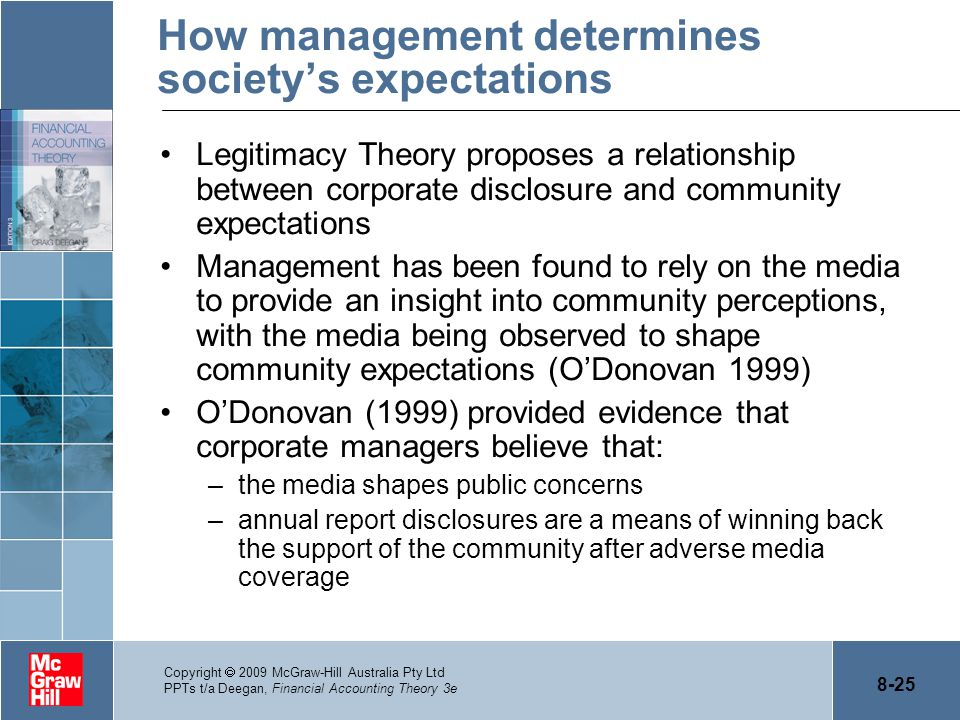 8-25 Copyright  2009 McGraw-Hill Australia Pty Ltd PPTs t/a Deegan, Financial Accounting Theory 3e How management determines society's expectations L