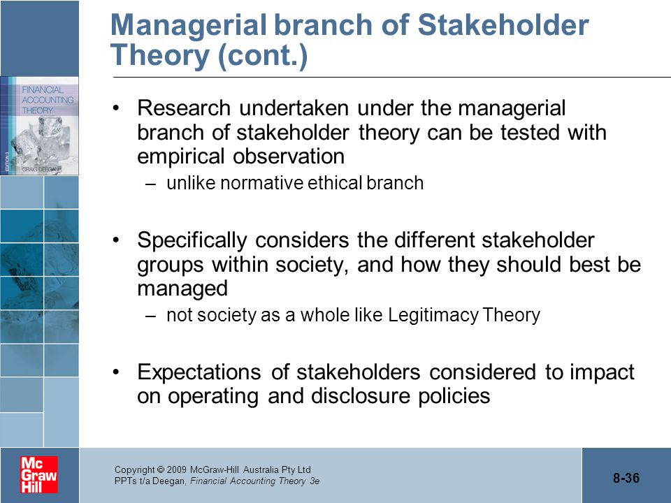 8-36 Copyright  2009 McGraw-Hill Australia Pty Ltd PPTs t/a Deegan, Financial Accounting Theory 3e Managerial branch of Stakeholder Theory (cont.) Re
