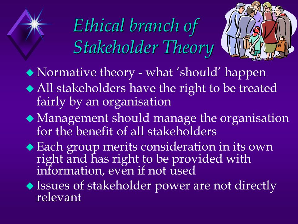 Ethical branch of Stakeholder Theory u Normative theory - what 'should' happen u All stakeholders have the right to be treated fairly by an organisati