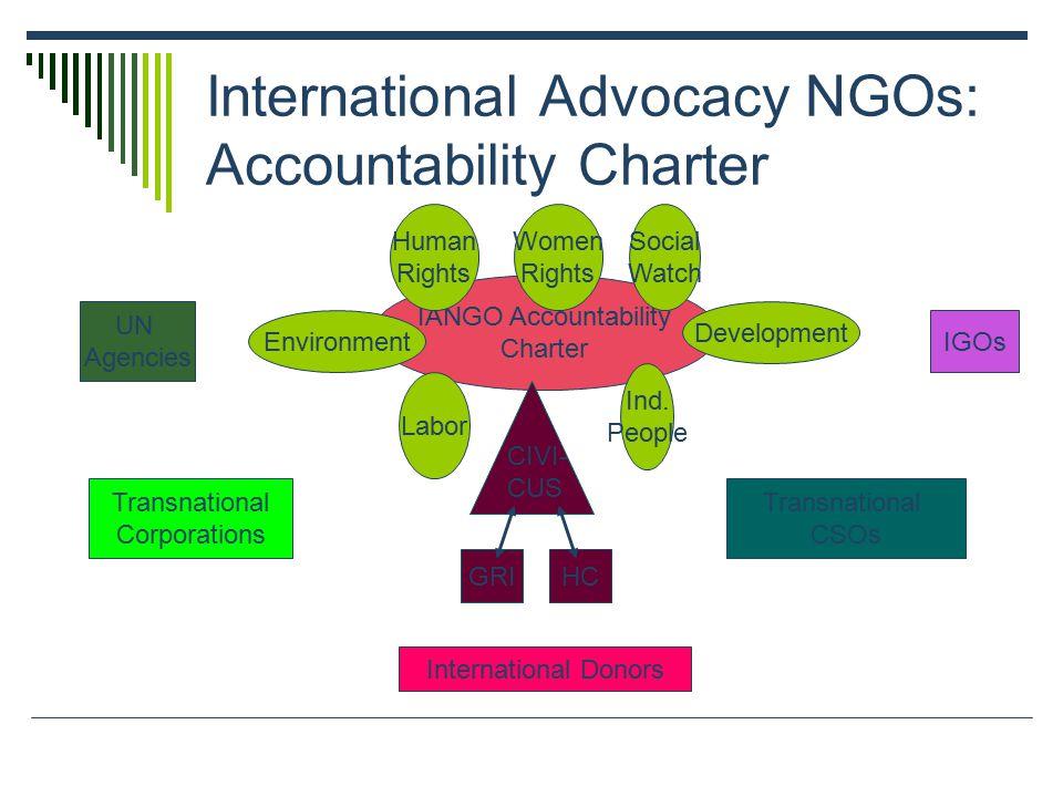 International Advocacy NGOs: Accountability Charter IANGO Accountability Charter Environment Labor Ind.