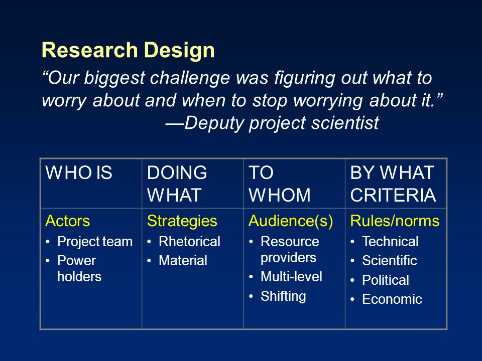 Research Design WHO ISDOING WHAT TO WHOM BY WHAT CRITERIA Actors Project team Power holders Strategies Rhetorical Material Audience(s) Resource provid