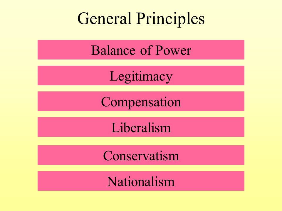 General Principles Balance of Power Nationalism Conservatism Legitimacy Compensation Liberalism