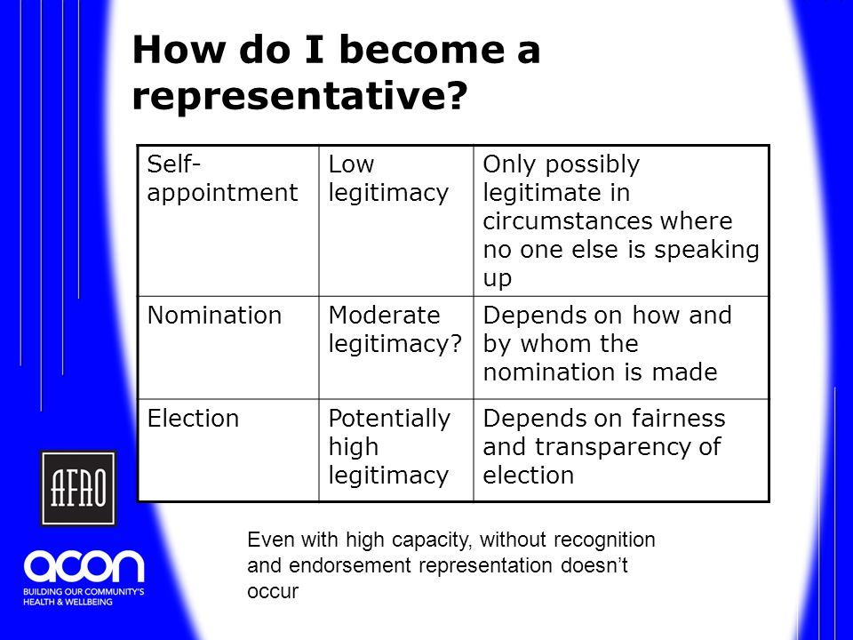 Answer these questions… Who am I representing.How was this representation determined.