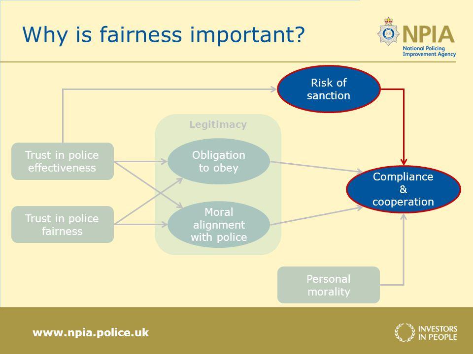 www.npia.police.uk Legitimacy Why is fairness important.